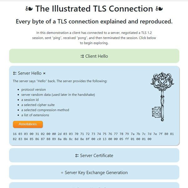 Excellent Work → The Illustrated TLS Connection   https://t.co/S3y5Ab1IQx  Every byte of a TLS connection explained and reproduced | by @xargsnotbombs