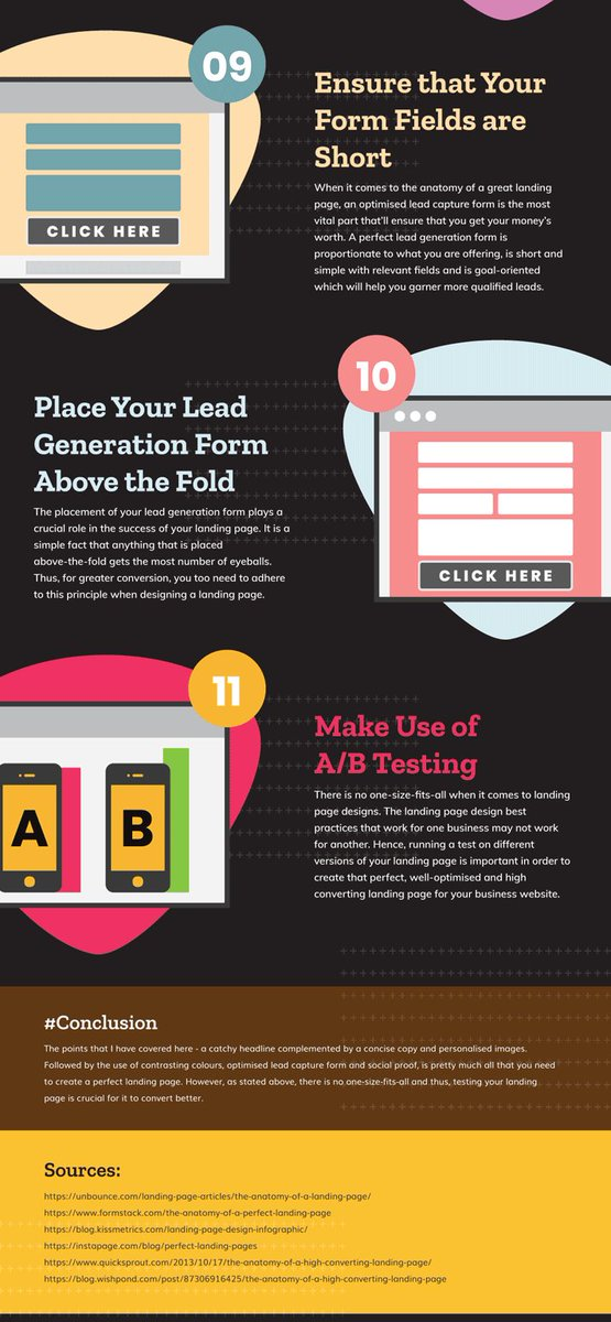 Larry Kim On Twitter The Anatomy Of Perfect Landing Page