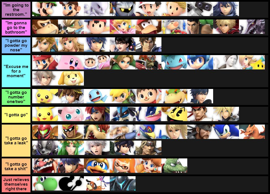 new smash ultimate tier list based off what the characters would say when they wanna go to the bathroom <br>http://pic.twitter.com/greHkuxHxs