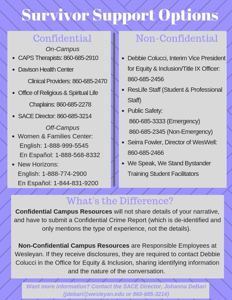 test Twitter Media - Knowing all the options available to a survivor is key to supporting them during their healing journey. Here is a list of on-campus and off-campus resources for survivors and those connected to survivors. Courtesy of SACE. #DomesticViolenceAwareness https://t.co/U1cTAgWSGY