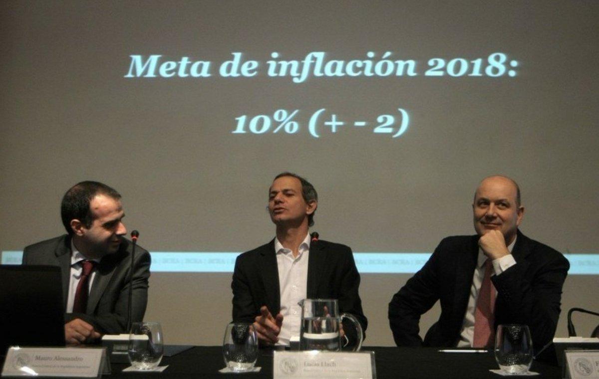 """Resultado de imagen para inflacion lach"""""""