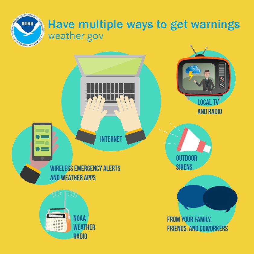 With the Flash Flood watch &amp; flooding threat in place, ensure you have multiple ways to receive information/alerts. <br>http://pic.twitter.com/ye4b5m3NXT