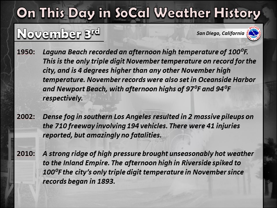 Southern california inland empire weather