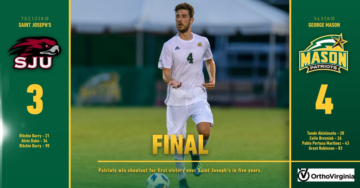 THAT&#39;S A MASON VICTORY!!!  Patriots edge Saint Joseph&#39;s for a 4-3 win for their first win over the Hawks in five years!   Four players score as Mason (5-6, 3-2) grabs big @atlantic10 win with just three games remaining.  #GetPatriotic<br>http://pic.twitter.com/79XbkCJCXe