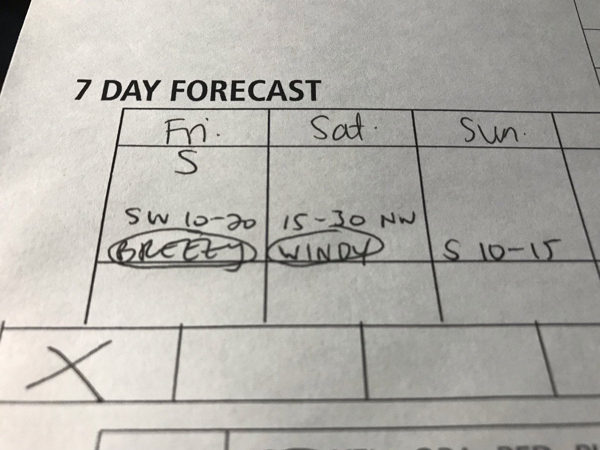 I started my forecast sheet thinking it was Friday.  #needmorecoffee #fridayeve <br>http://pic.twitter.com/xdaxqSHz5B