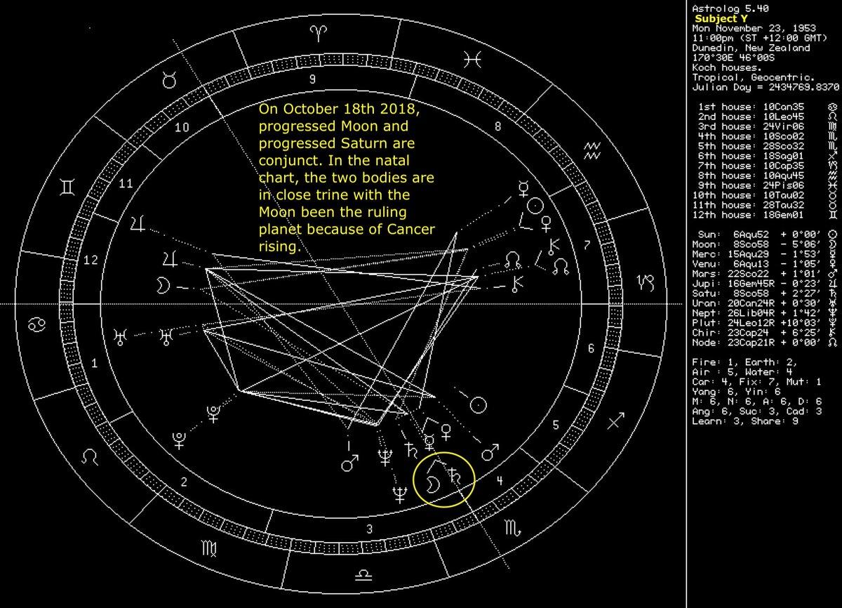 astrowatch (@astrowatch1) | Twitter