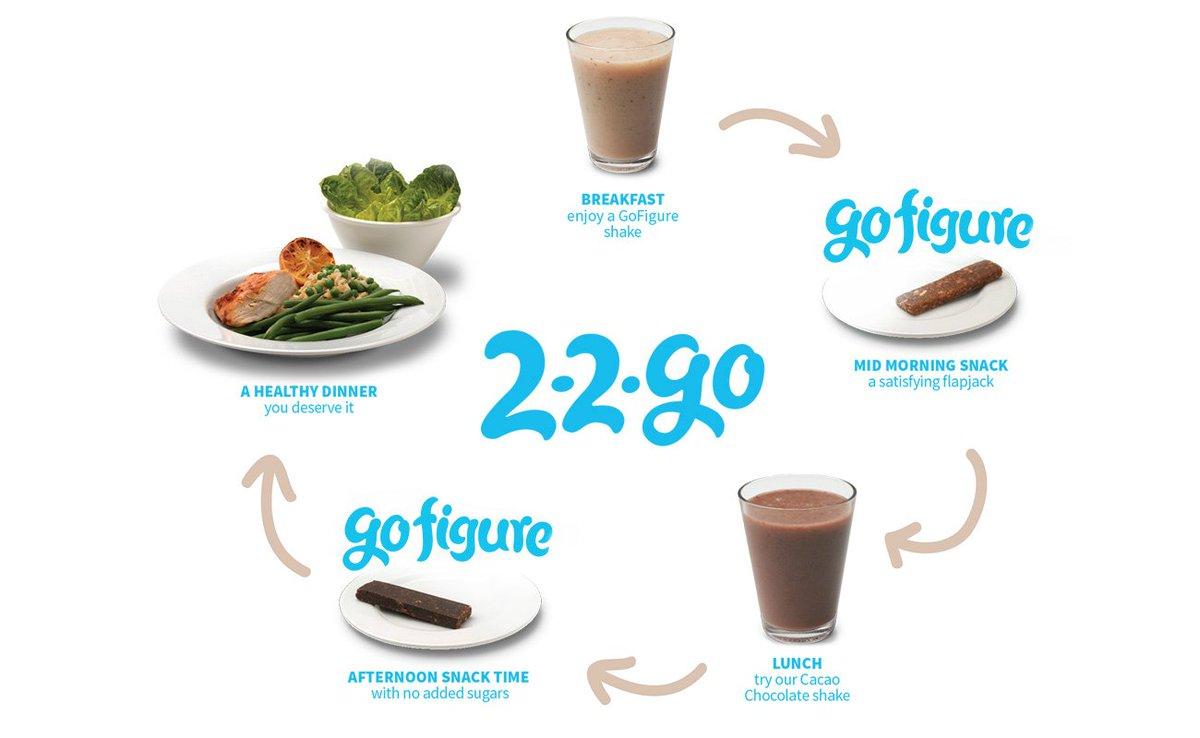3lbs of coffee per week diet