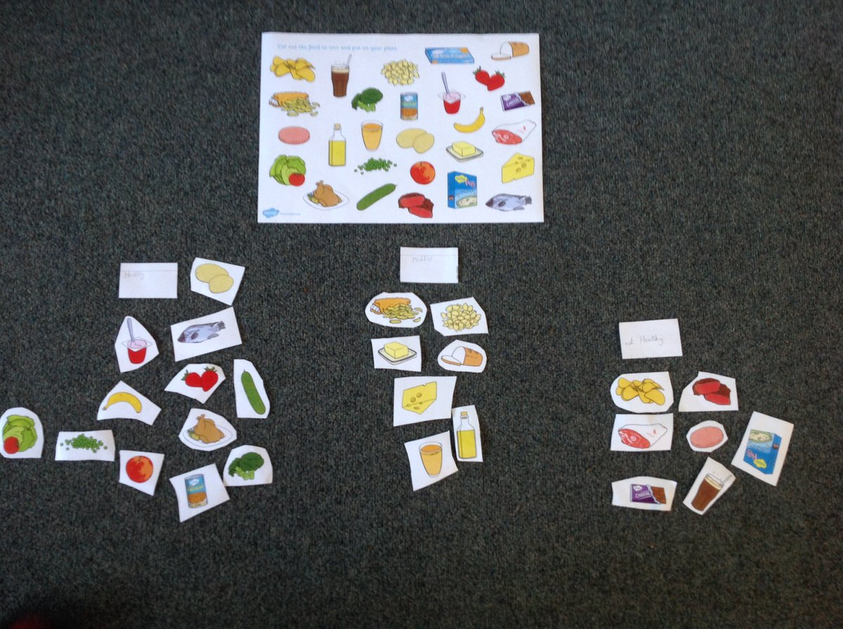 test Twitter Media - In science this morning we have been sorting foods. First we chose our own criteria then we sorted them into the 5 food groups. #gorseyscience https://t.co/Kck3zfmzvJ