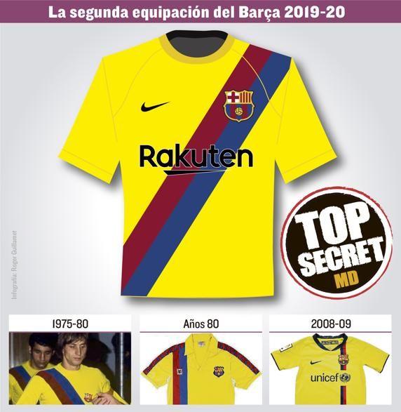 325f606ef Barcelona Worldwide on Twitter