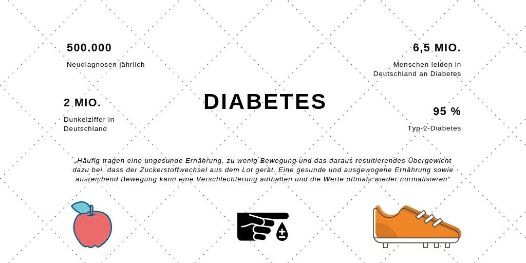 diabetes werte 500