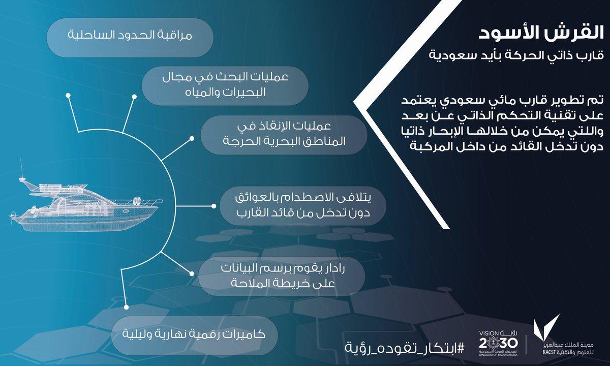 تعرف على قارب Black Shark الذكي المتعدد المهام المصنع في السعوديه  DpzWgCzWwAEnH-2