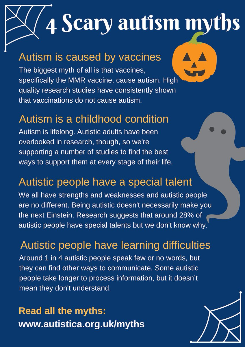 We Dont Really Understand Autism In >> Autistica On Twitter We Couldn T Let Halloween Pass By Without