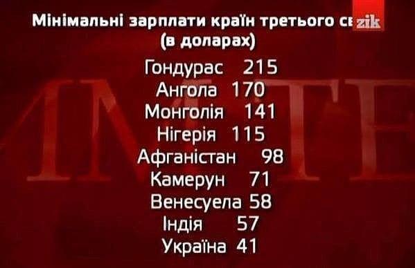 Україні потрібно повторити успіх західних сусідів: зробити економіку сильною, а людей - заможними, - Гройсман - Цензор.НЕТ 2821
