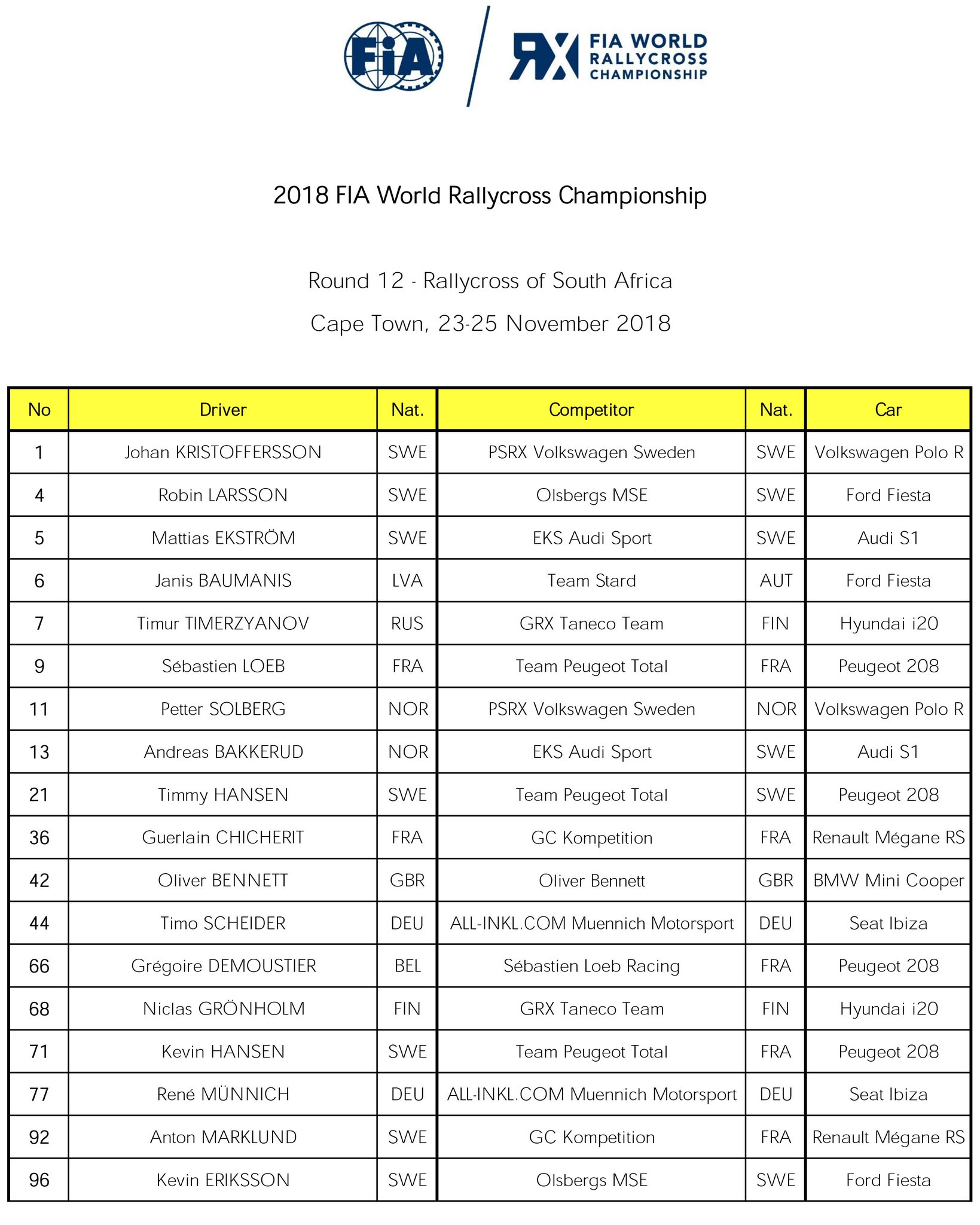 Mundial de Rallycross: Temporada 2018 - Página 12 Dq2MtW7WoAEeueC