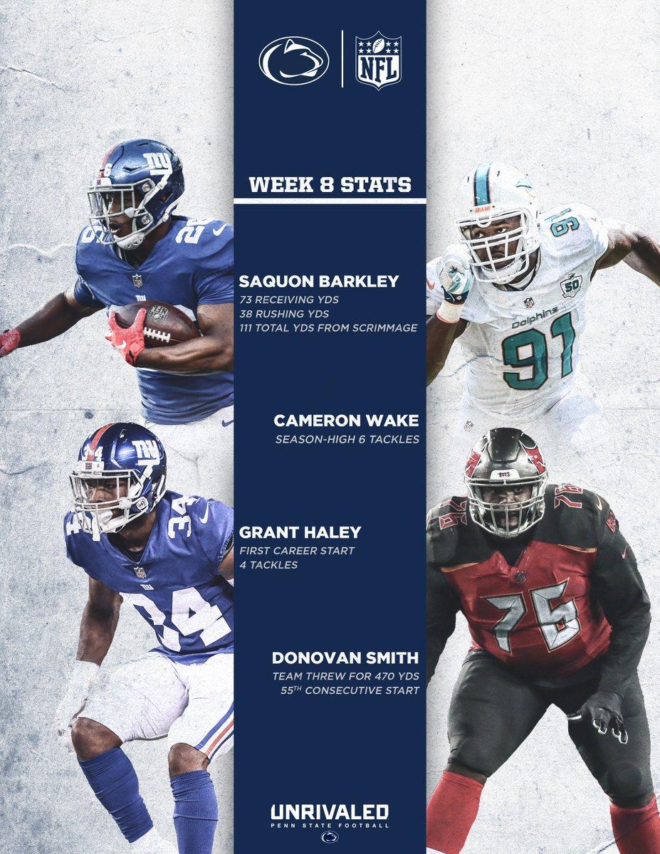 best website 37b5c 077c8 Penn State Football on Twitter: