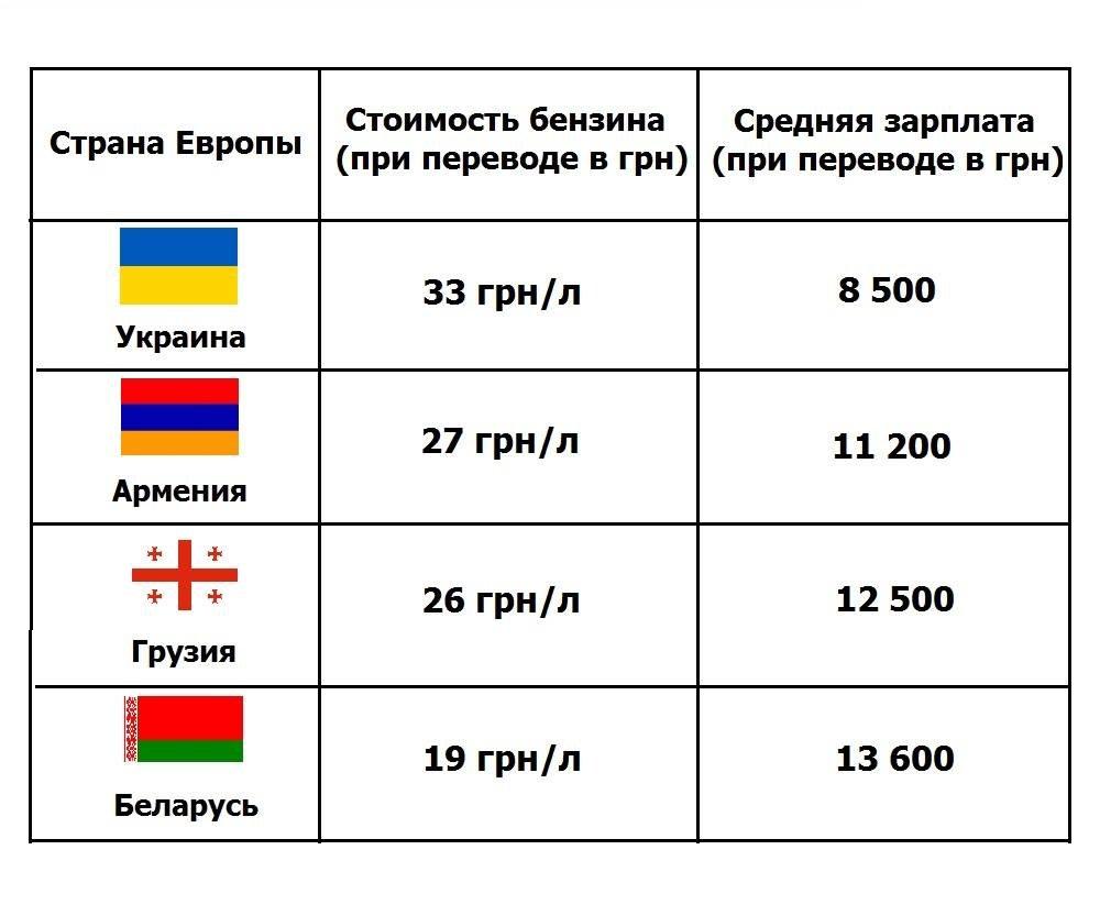 Україна від початку року імпортувала газу на 24,3% менше, ніж за аналогічний період минулого року, - Міненерго - Цензор.НЕТ 3104