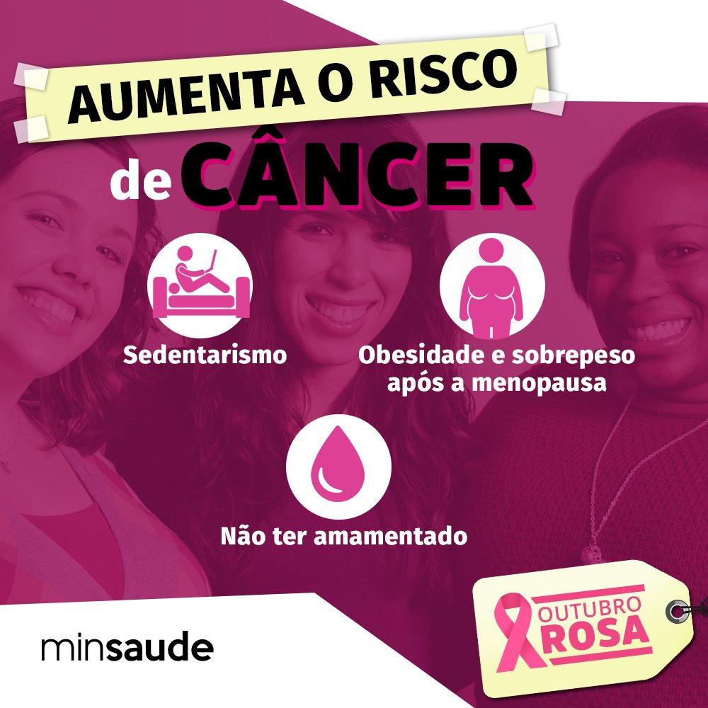 Confira nas artes um mitos e verdades sobre o que aumenta o risco de câncer de mama. #OutubroRosa