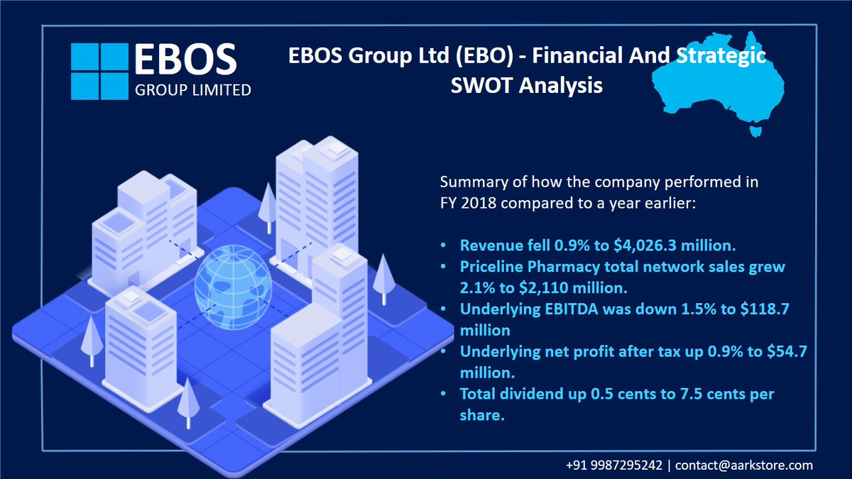 ebos - Twitter Search