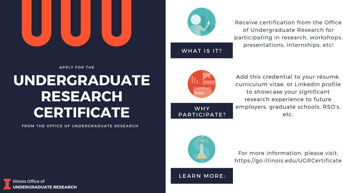 Undergrad Research On Twitter The Undergraduate Research