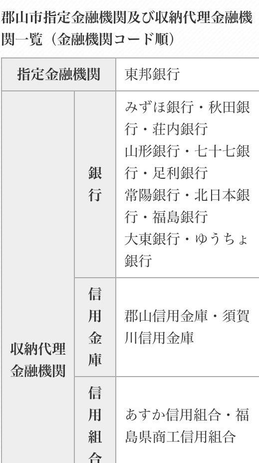 足利 銀行 金融 機関 コード