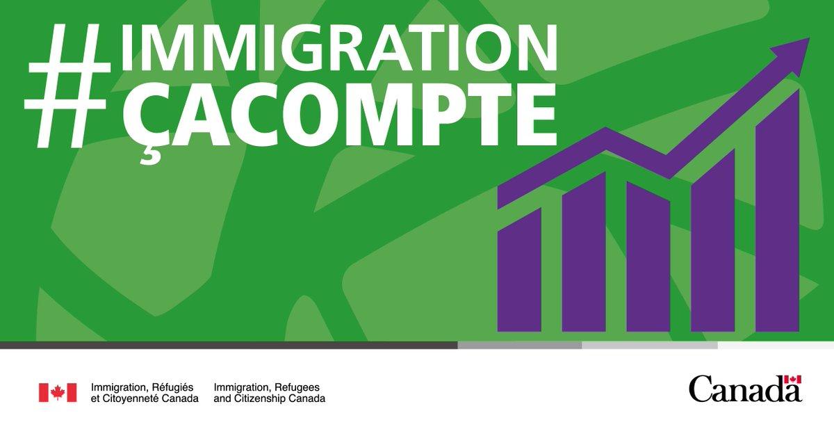 En termes simples, l  ImmigrationÇaCompte et ça fortifie le Canada.  Apprenez comment notre plan pluriannuel des niveaux d immigration  contribuera à stimuler ... fa2b28bff9f8