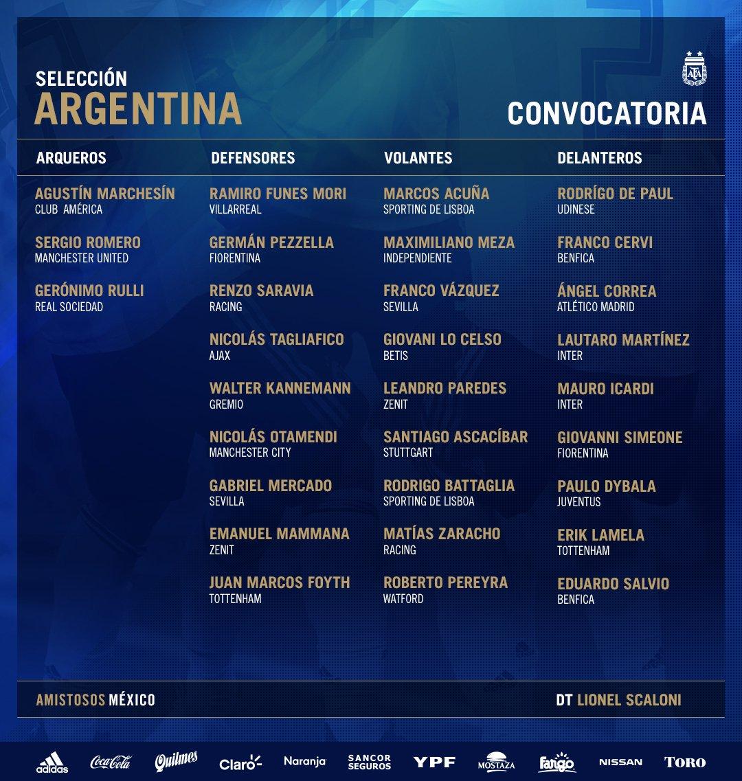 La convocatoria de Argentina para enfrentar a México