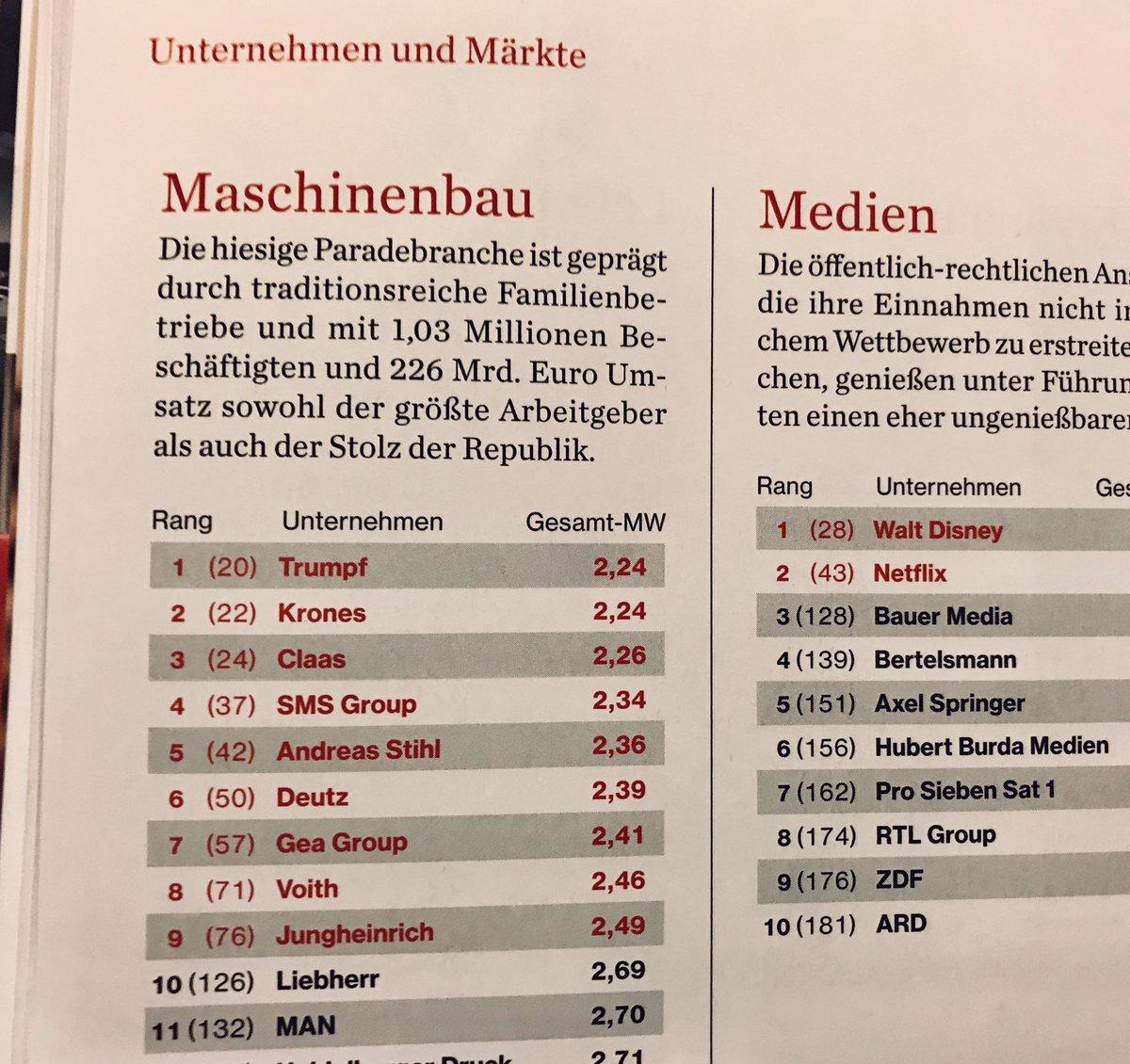Andreas Möller On Twitter Was Auch Immer Rankings Wert Sein Mögen