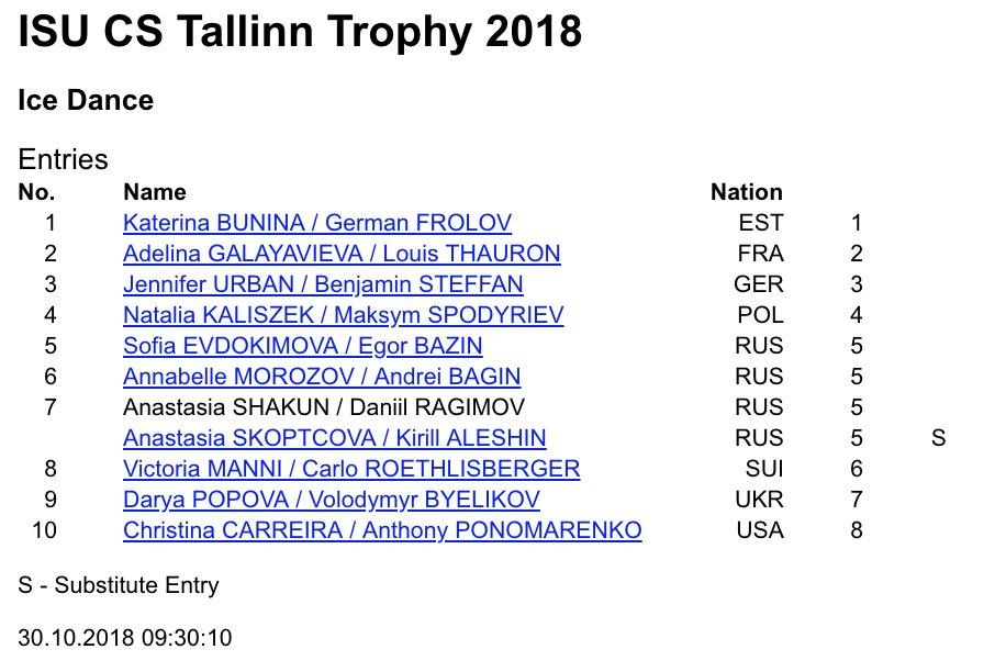 Challenger (8) - Tallinn Trophy 2018. Nov 26 - Dec 02, 2018 Tallinn / EST Dq9roGnVYAAvwOO
