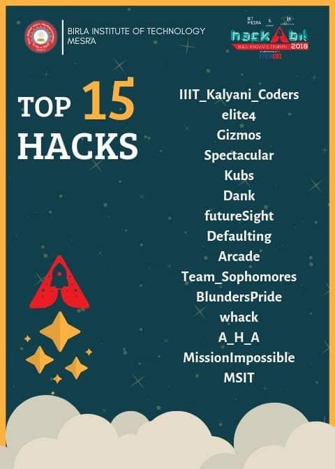 Hack-A-BIT (@hack_a_bit) | Twitter