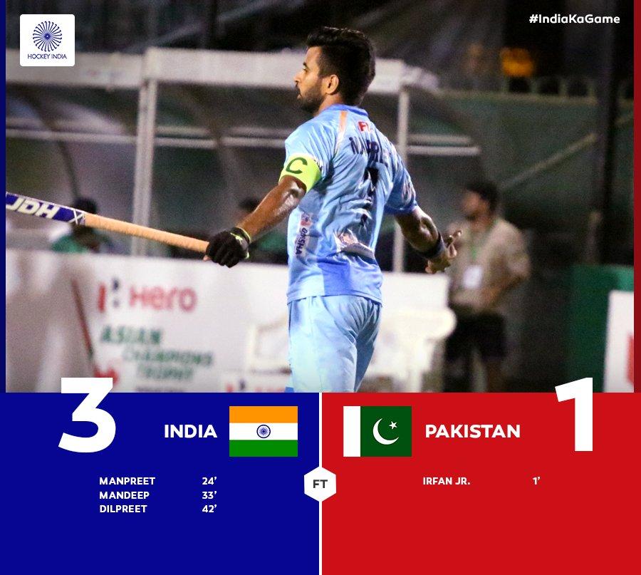 चक दे इंडिया!! 🇮🇳3 - 1🇵🇰 CONGRATULATIONS #TeamIndia 🇮🇳 !! #India thrash #Pakistan 3-1. Mens #Hockey Asian Champions Trophy 2018. #INDvPAK