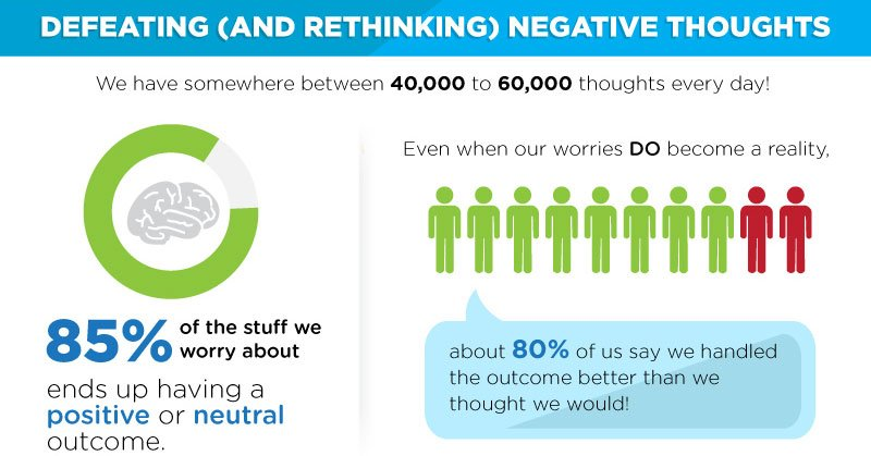 RT 10 Proven Ways To Help Stop Negative Thinking ➡ https://t.co/RGSM29v5Mz https://t.co/EF2m2wkSD5 #health #well