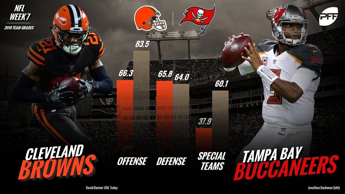 Browns or Buccaneers, who wins?