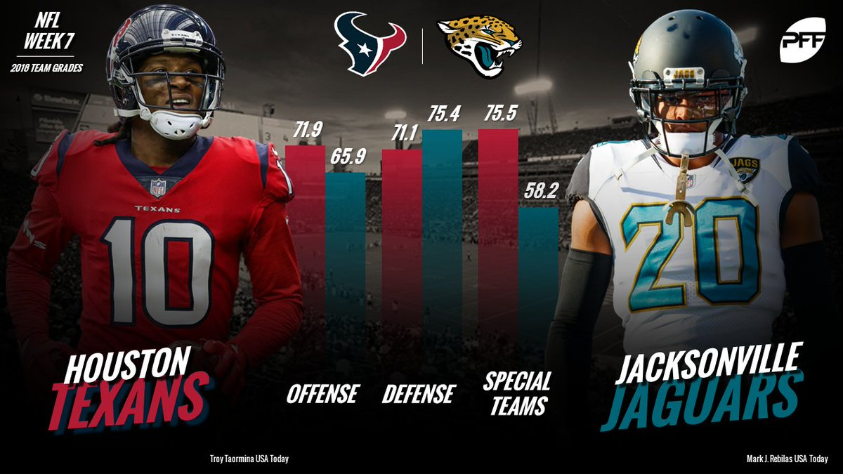 A key AFC South matchup. Who wins between the Texans and the Jaguars?