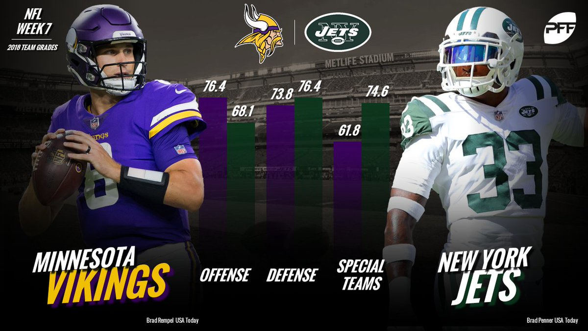 Will Kirk Cousins and the Vikings pick up the win? Will Adam Thielen make it seven straight with 100+ yards?