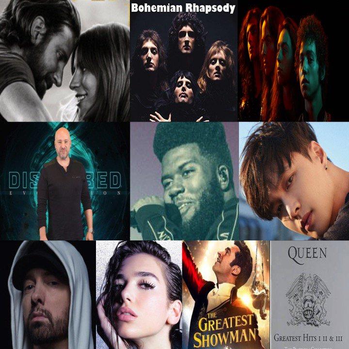TOP 10 ALBUMS ON 🌎 ITUNES TODAY 1⃣AStarIsBorn #LadyGaga 2⃣BohemianRhapsody #Queen 3⃣AnthemOfThePeacefulArmy #GretaVanFleet 4⃣Evolution #Disturbed 5⃣Suncity #Khalid 6⃣NAMANANA #Lay 7⃣Kamikaze #Eminem 8⃣DuaLipa #DuaLIpa 9⃣TheGreatestShowman 🔟ThePlatinumCollection #Queen