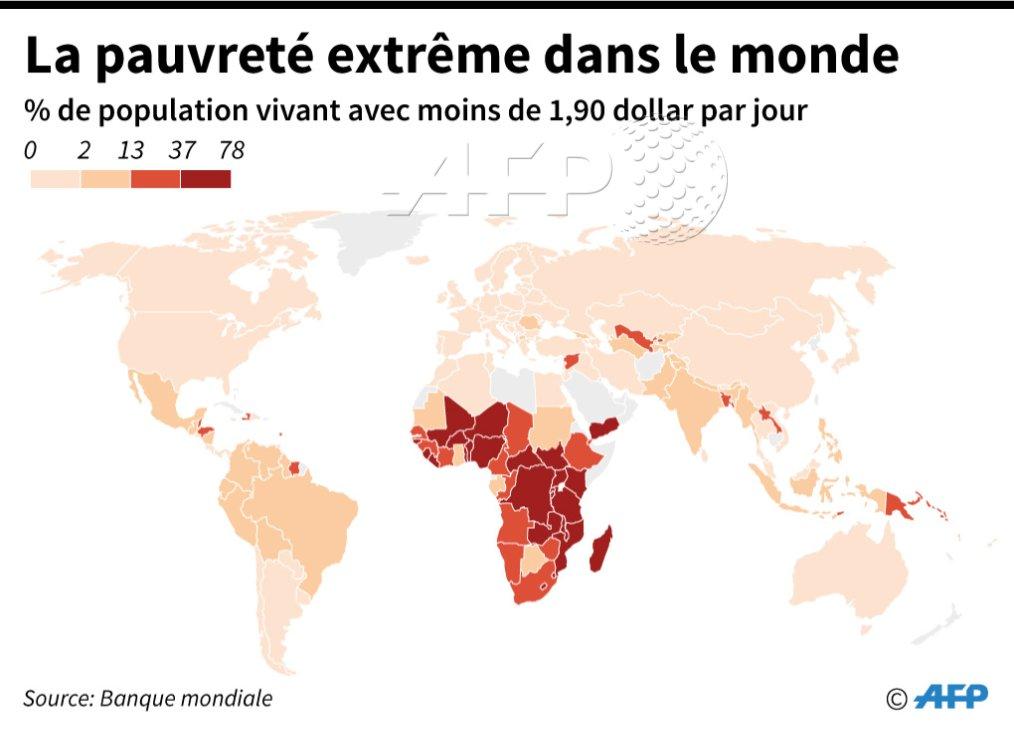 Carte des pays les plus touchés par la pauvreté extrême dans le monde (source : Banque mondiale) #AFP