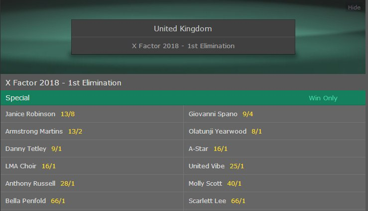 x factor betting odds next elimination