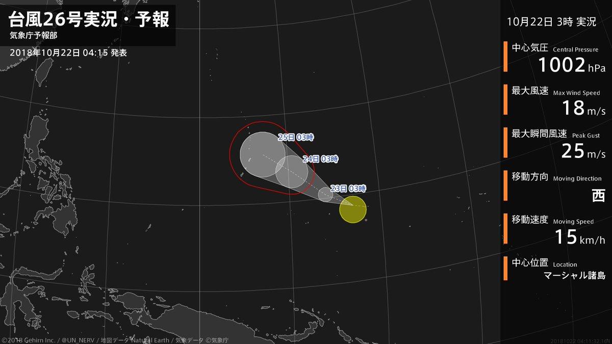 【台風26号実況・予報 2018年10月22日 04:11】 台風26号(イートゥー)が発生しました。