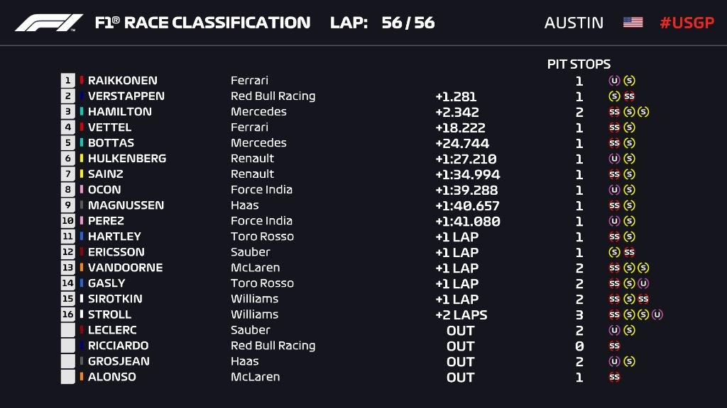 Formula 1 - 2018 / F2 Series - Página 14 DqDqMTtX0AEWFuY
