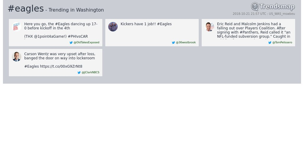 #eagles is now trending in #DC  https://t.co/GX5uF7S0Ov https://t.co/hrS82TuYNf