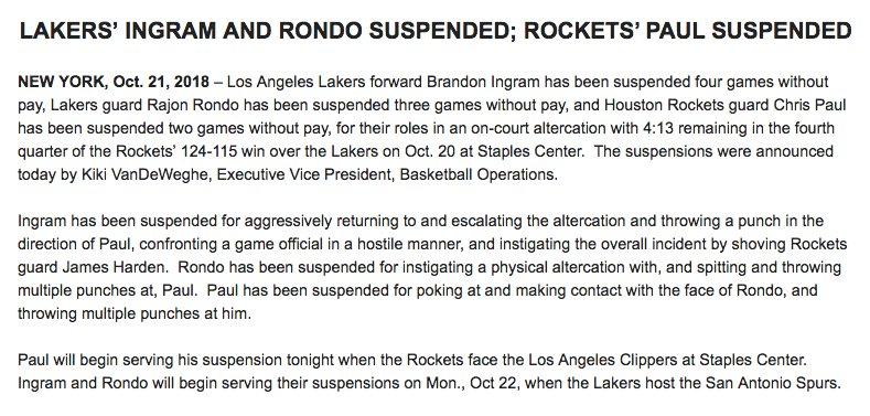NBA suspensions for last night's fracas: Brandon Ingram, 4 games Rajon Rondo, 3 games Chris Paul, 2 games https://t.co/cnovPAR6a9