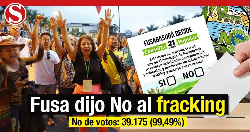 Fusagasugá prohibió el Fracking. El 99,49% dijo No a la exploración petrolera https://t.co/QKGN59zABz