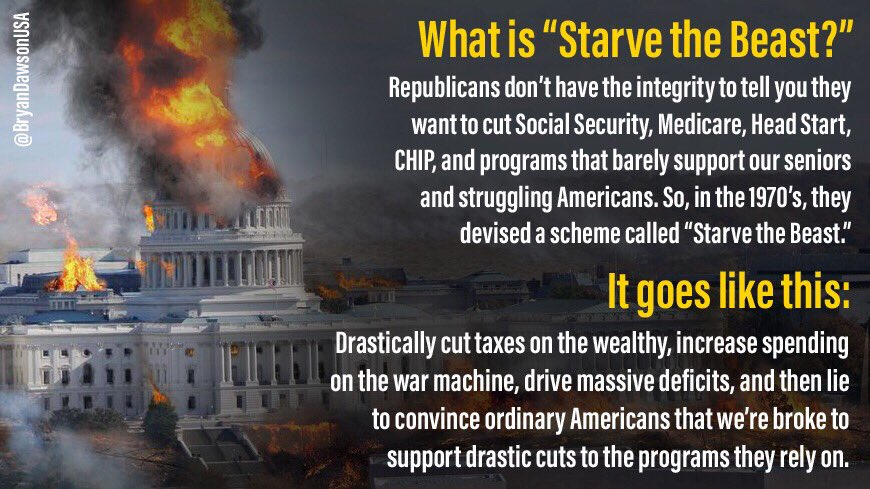 "‪Reagan did it. Bush did it. Clinton & Obama saved the economy. Now Trump did it again with another #GOPTaxScam‬  ‪Why do Republicans repeatedly bankrupt us & drive staggering deficits? ‬  ‪They know cutting Social Security and Medicare are losing issues. So, they ""Starve the Beast.""‬"
