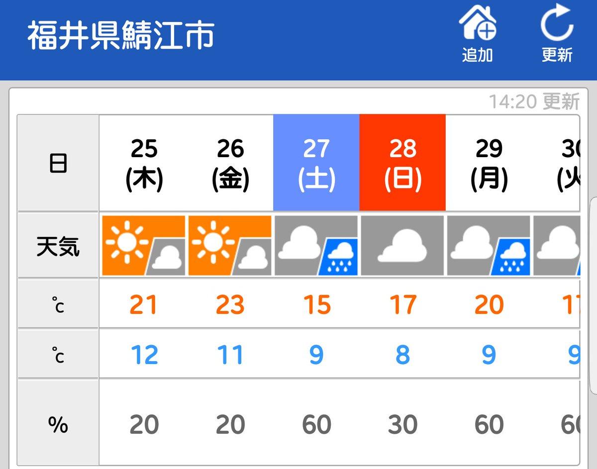 天気 明日 鯖江 の