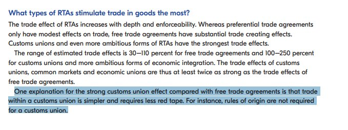 Sam Lowe On Twitter Including This On Benefits Of Customs Union
