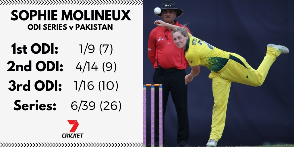 #PAKvAUS Latest News Trends Updates Images - 7Cricket