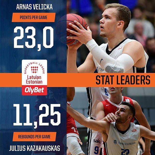 test Twitter Media - Nelja mängupäeva järel juhivad meie mehed Arnas Velička ja Julius Kazakauskas OlyBet Latvian-Estonian Basketball League statistika edetabelit nii mängus visatud punktide kui lauapallide osas. Pöialt väärt seis, kas pole? --- After four games, our guys Ar… https://t.co/LoezcyBbpf https://t.co/SM6fDFatT5