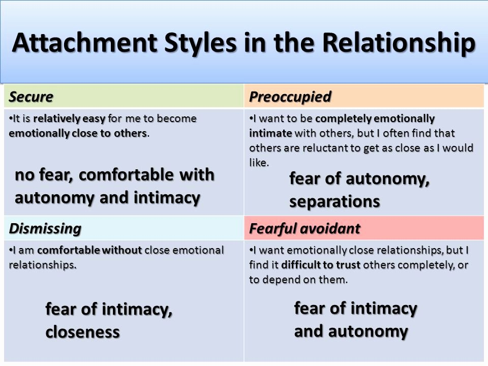 avoidant attachment style in adults