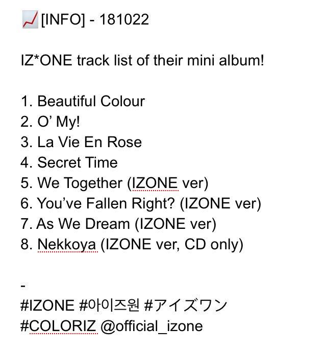By Photo Congress || Izone Album Tracklist