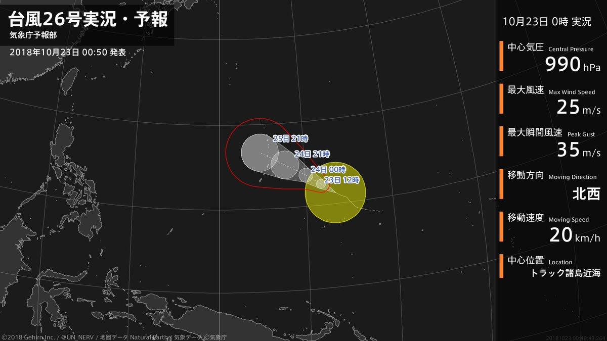 【台風26号実況・予報 2018年10月23日 00:48】 台風26号(イートゥー)は、トラック諸島近海を1時間に20キロの速さで北西に進んでいます。
